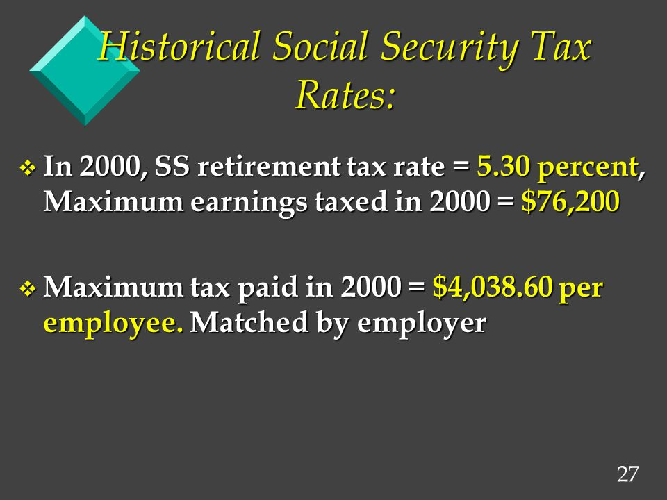 27 Historical Social Security Tax Rates: v In 2000, SS retirement tax rate = 5.30 percent, Maximum earnings taxed in 2000 = $76,200 v Maximum tax paid in 2000 = $4,038.60 per employee.