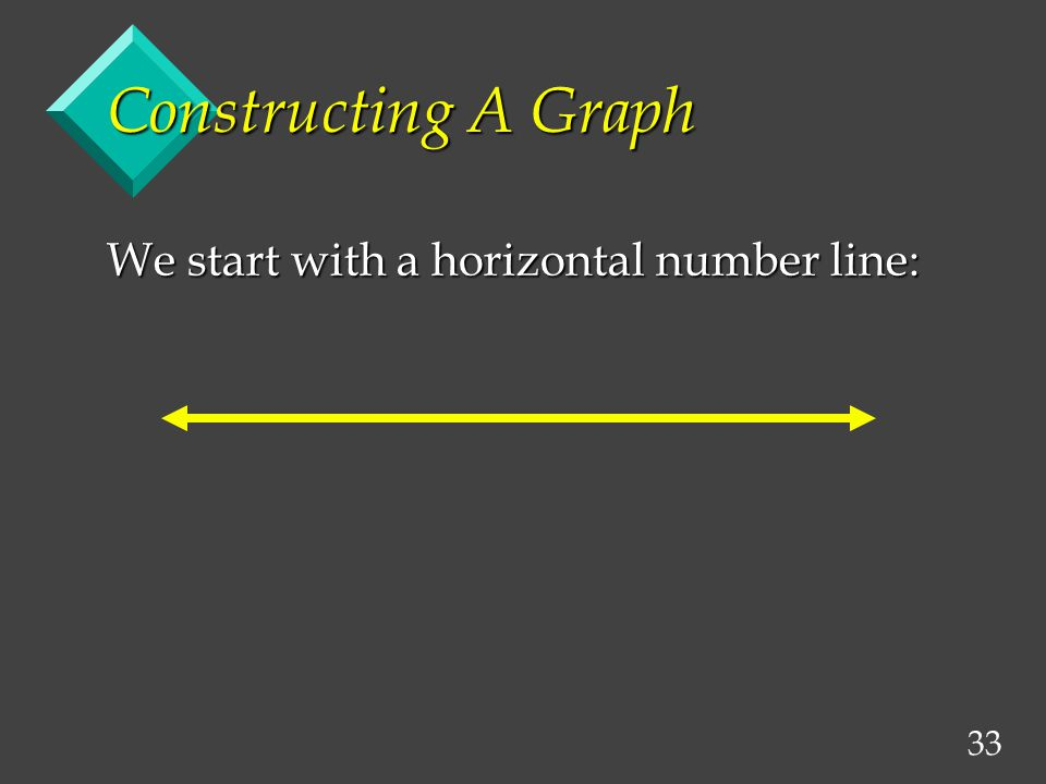 33 Constructing A Graph We start with a horizontal number line: