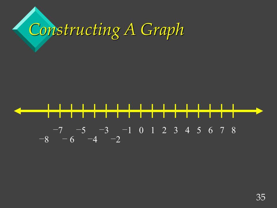 35 Constructing A Graph       