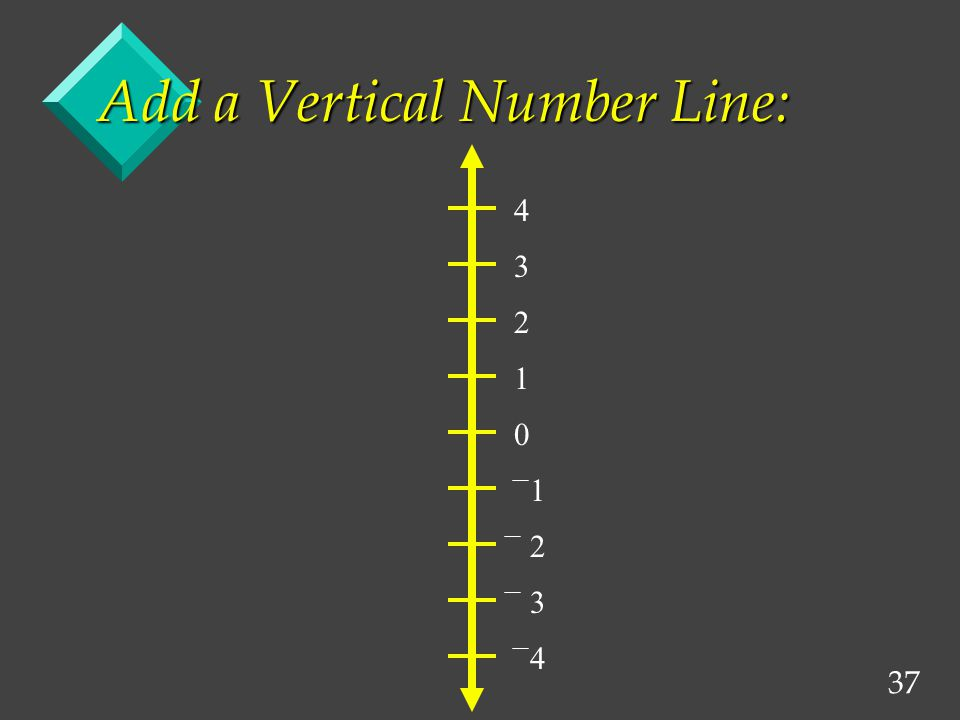 37 Add a Vertical Number Line:         