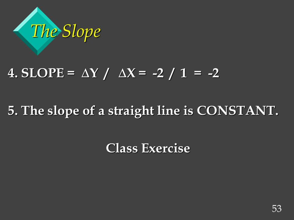 53 The Slope 4. SLOPE =  Y /  X = -2 / 1 = -2 5.
