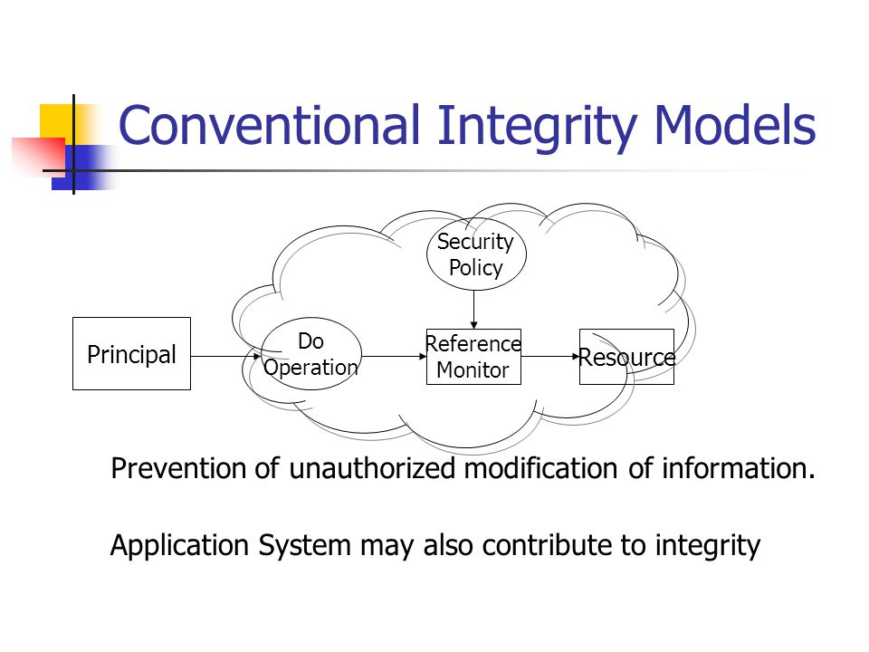 Conventional Integrity Models Principal Do Operation Reference Monitor Resource Security Policy Prevention of unauthorized modification of information.