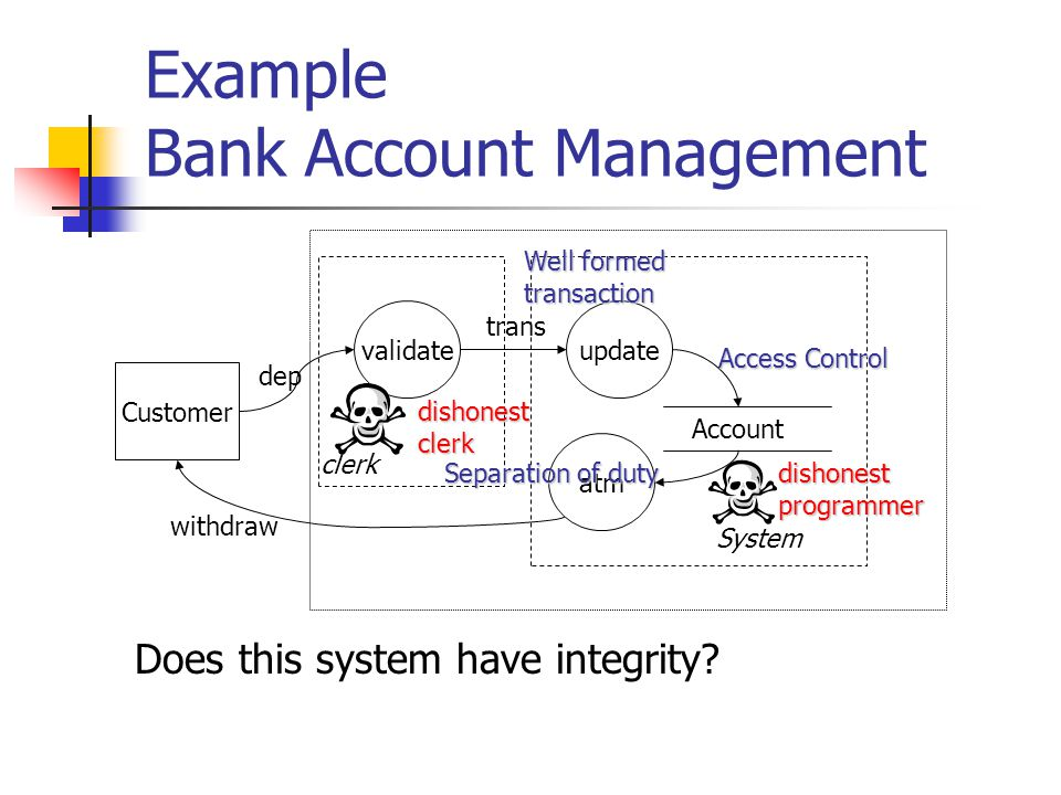 Example MACs for Integrity cheque deposits; protected by MACs Dishonest clerk cannot forge new transactions System can determine freshness of transaction External consistency at {dep,with} (sys(0)||clerk)@{dep,with}=(sys(0)||clerk)@{dep,with} Customer validateupdate Account atm dep withdraw trans Enterprise System Clerk