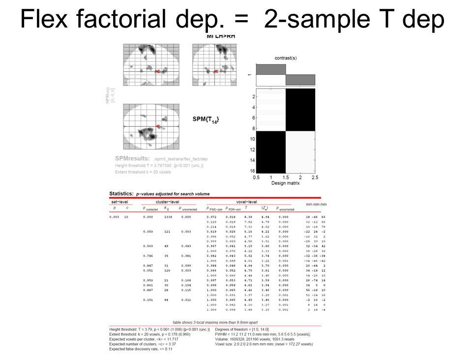 Flex factorial dep. = 2-sample T dep