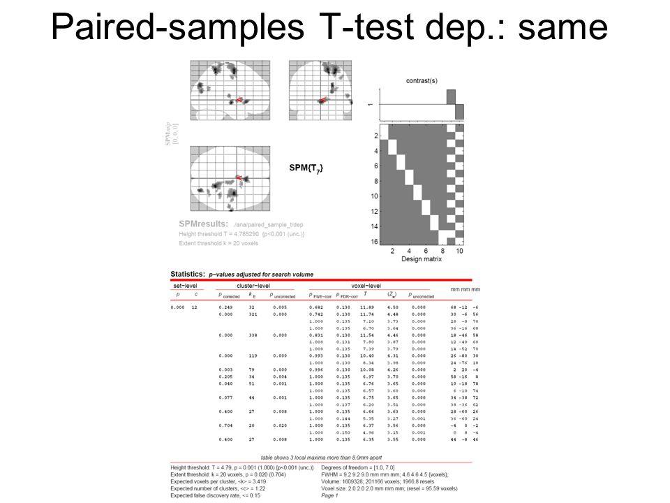 Paired-samples T-test dep.: same