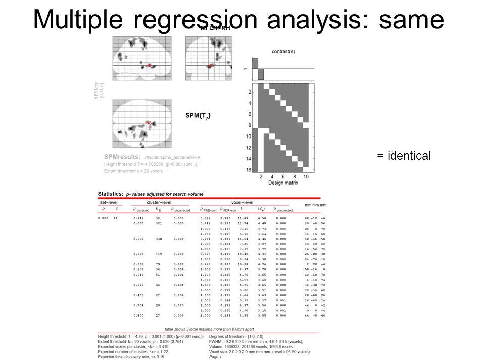 = identical Multiple regression analysis: same