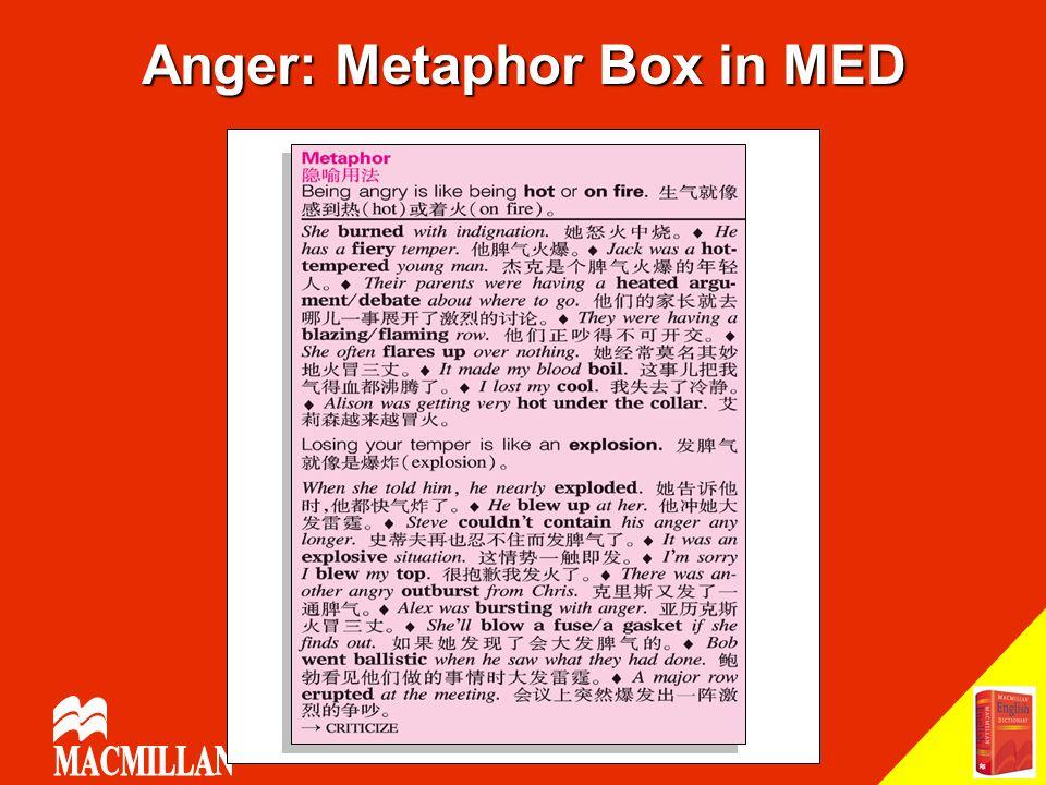Anger: Metaphor Box in MED