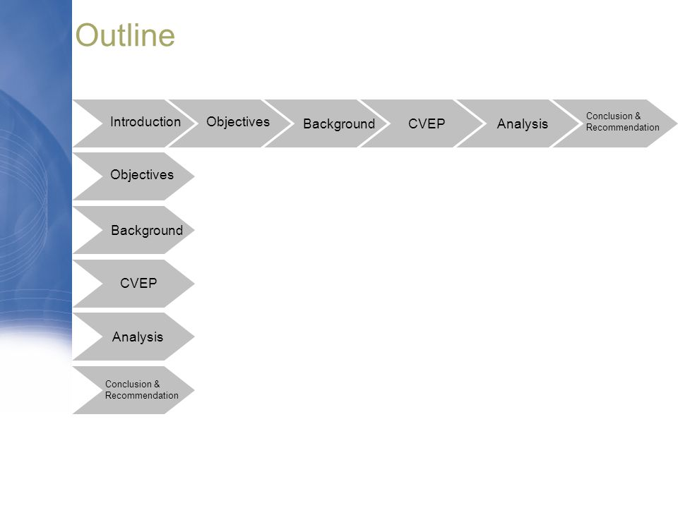 Outline Introduction Conclusion & Recommendation Background Conclusion & Recommendation Objectives CVEP Analysis Objectives Background CVEP Analysis