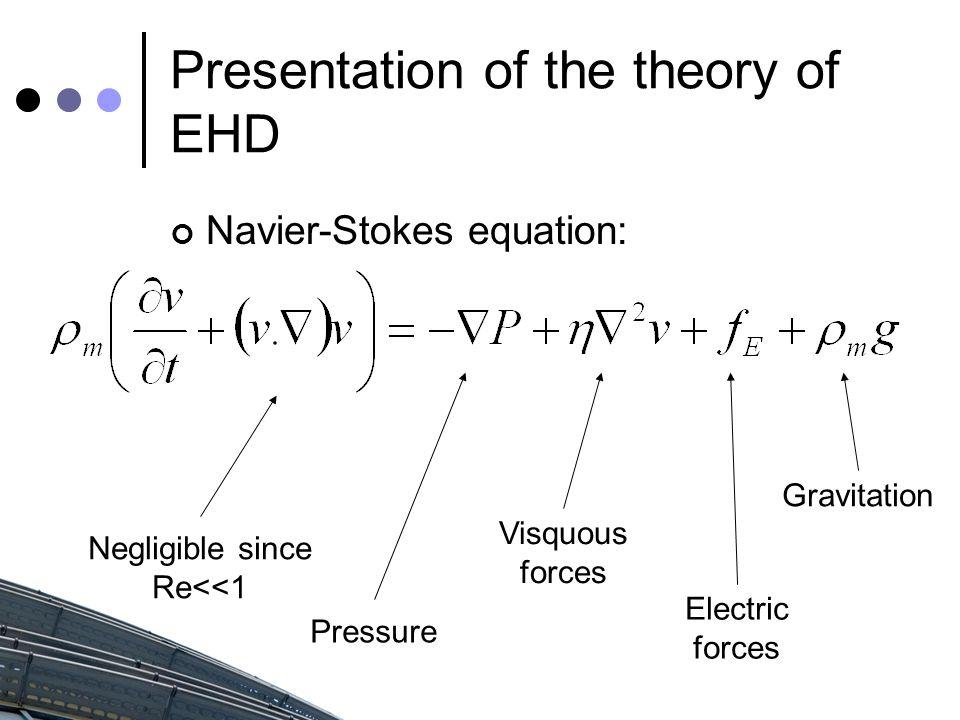 Navier-Stokes equation: Negligible since Re<<1 Pressure Visquous forces Electric forces Gravitation