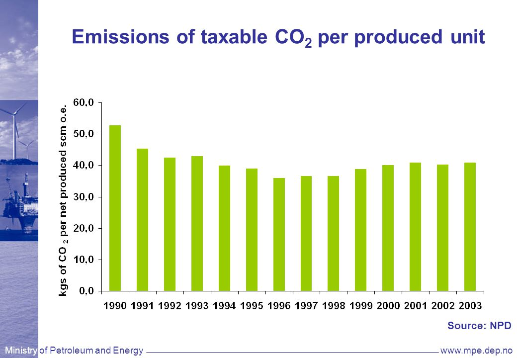 Ministry of Petroleum and Energywww.mpe.dep.no Emissions of taxable CO 2 per produced unit Source: NPD