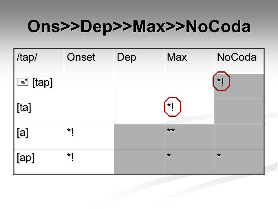 Ons>>Dep>>Max>>NoCoda /tap/OnsetDepMaxNoCoda  [tap] *! [ta]*! [a]*!** [ap]*!**
