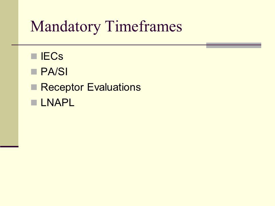 Mandatory Timeframes IECs PA/SI Receptor Evaluations LNAPL