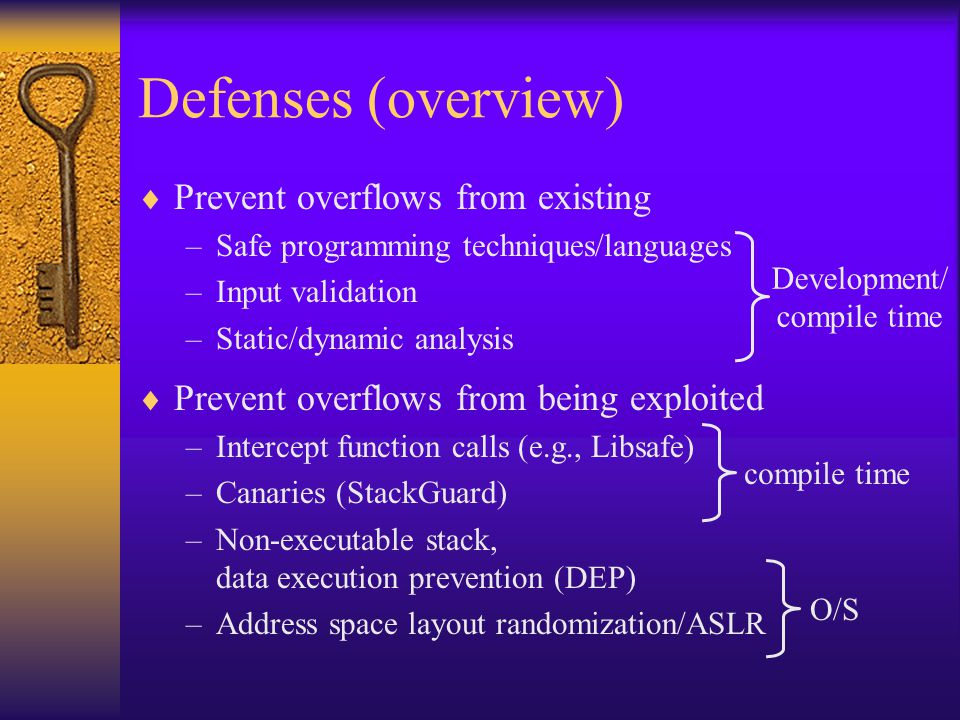 Defenses (overview)  Prevent overflows from existing –Safe programming techniques/languages –Input validation –Static/dynamic analysis  Prevent overflows from being exploited –Intercept function calls (e.g., Libsafe) –Canaries (StackGuard) –Non-executable stack, data execution prevention (DEP) –Address space layout randomization/ASLR Development/ compile time O/S