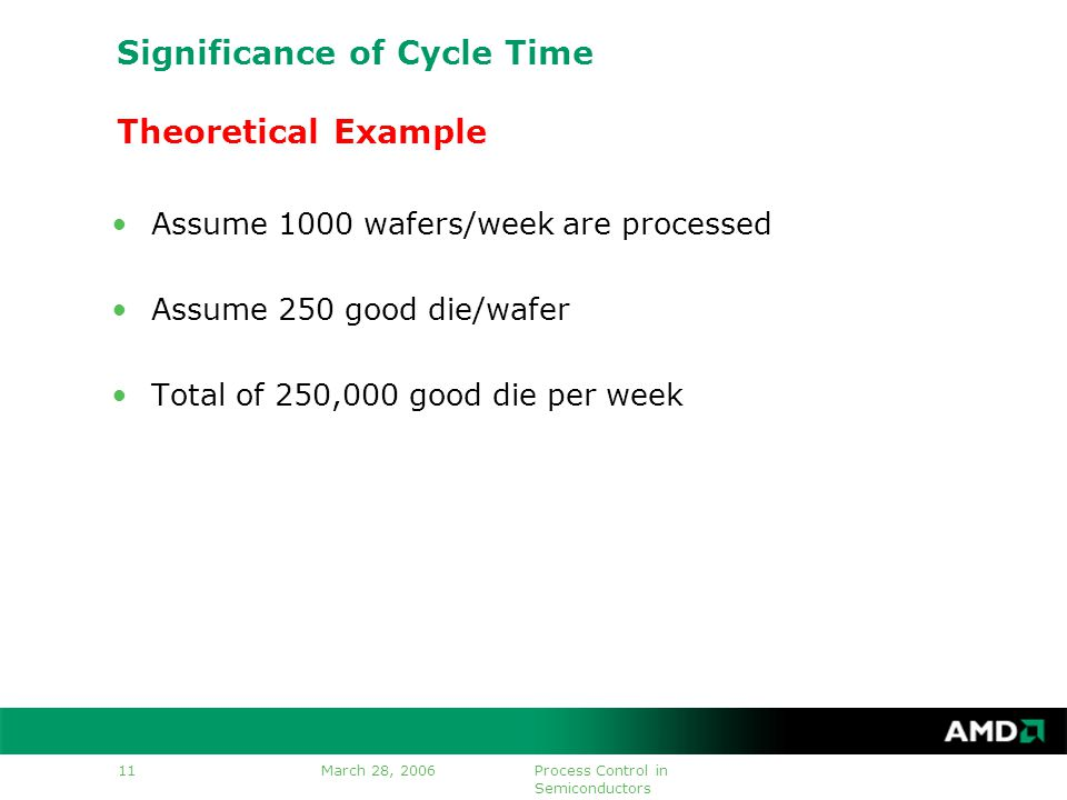 March 28, 2006Process Control in Semiconductors 11 Significance of Cycle Time Theoretical Example Assume 1000 wafers/week are processed Assume 250 good die/wafer Total of 250,000 good die per week