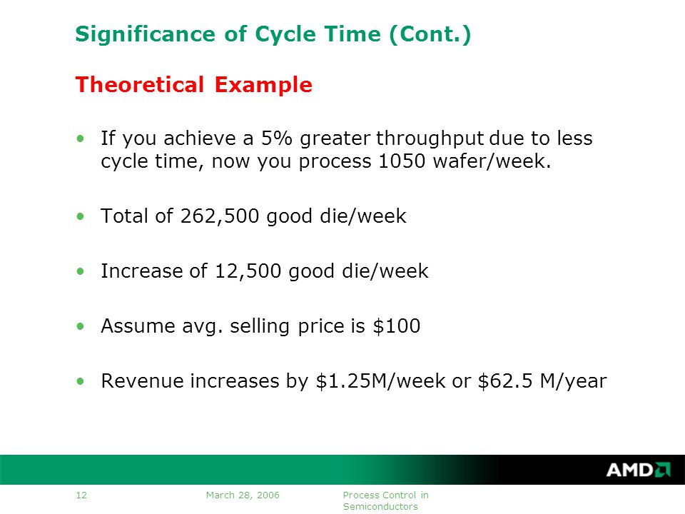 March 28, 2006Process Control in Semiconductors 12 Significance of Cycle Time (Cont.) Theoretical Example If you achieve a 5% greater throughput due to less cycle time, now you process 1050 wafer/week.