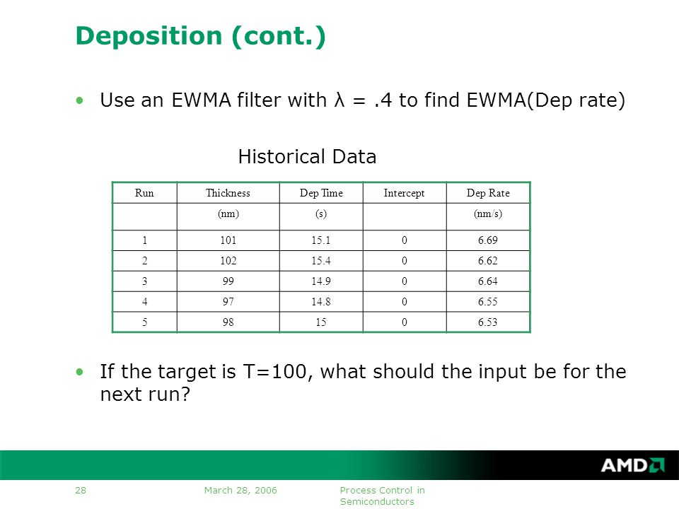 March 28, 2006Process Control in Semiconductors 28 Deposition (cont.) Use an EWMA filter with λ =.4 to find EWMA(Dep rate) If the target is T=100, what should the input be for the next run.