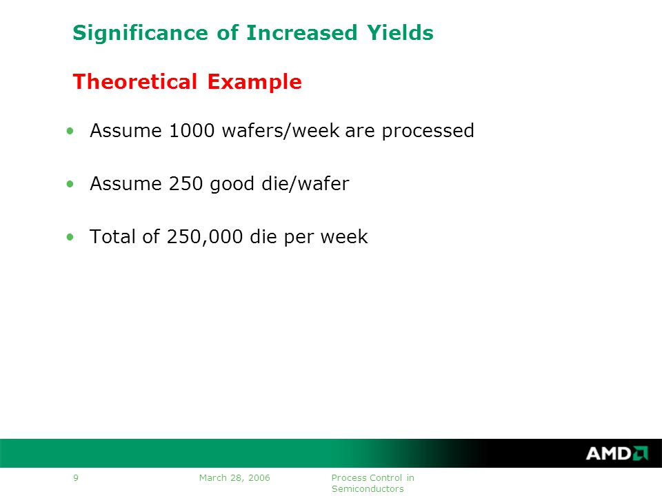 March 28, 2006Process Control in Semiconductors 9 Significance of Increased Yields Theoretical Example Assume 1000 wafers/week are processed Assume 250 good die/wafer Total of 250,000 die per week