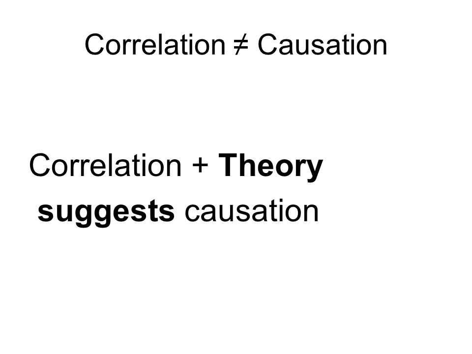 Correlation ≠ Causation Correlation + Theory suggests causation