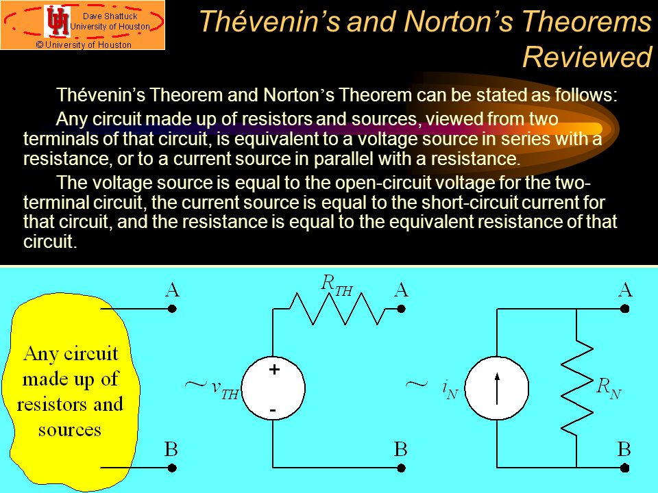 Thévenin's and Norton's Theorems Reviewed Thévenin's Theorem and Norton ' s Theorem can be stated as follows: Any circuit made up of resistors and sou