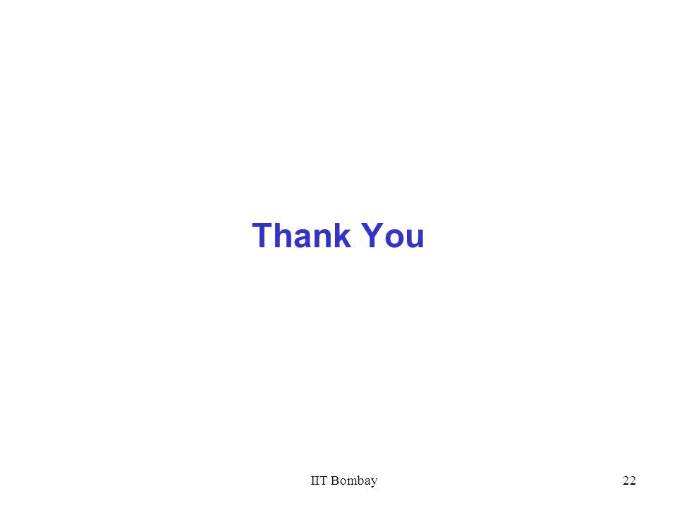 IIT Bombay22 Thank You