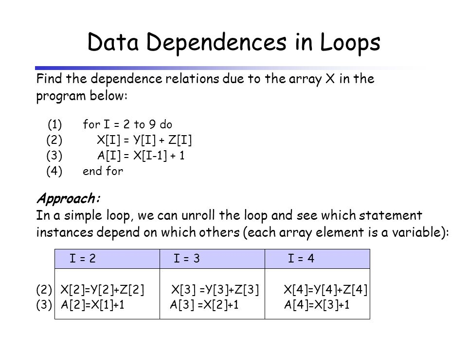 Data Dependences in Loops Find the dependence relations due to the array X in the program below: (1) for I = 2 to 9 do (2) X[I] = Y[I] + Z[I] (3) A[I] = X[I-1] + 1 (4)end for Approach: In a simple loop, we can unroll the loop and see which statement instances depend on which others (each array element is a variable): (2) X[2]=Y[2]+Z[2] X[3] =Y[3]+Z[3] X[4]=Y[4]+Z[4] (3) A[2]=X[1]+1 A[3] =X[2]+1 A[4]=X[3]+1 I = 2 I = 3 I = 4