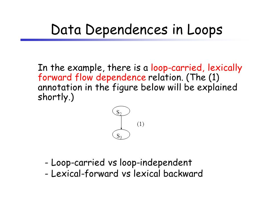 In the example, there is a loop-carried, lexically forward flow dependence relation. (The (1) annotation in the figure below will be explained shortly