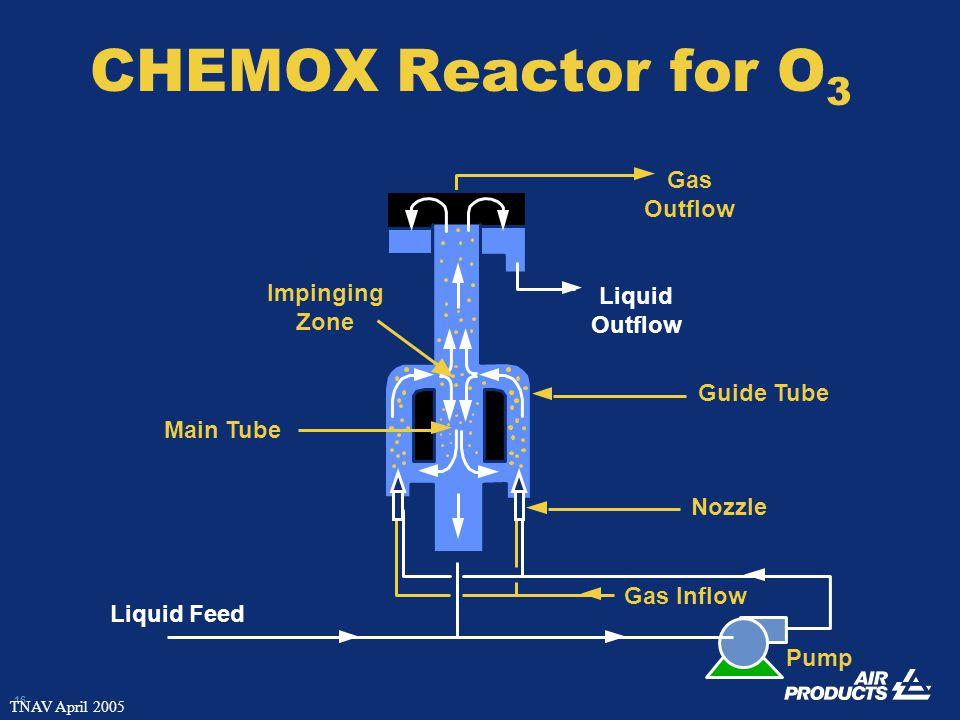 16 TNAV April 2005 CHEMOX Reactor for O 3