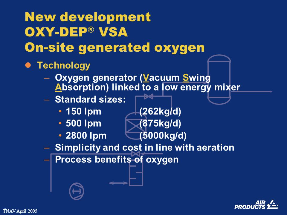 19 TNAV April 2005 Other Ozone Applications Sludge solids oxidation –Activated sludge in-process Pathogen removal in reused water Alternative clean oxidant in chemical synthesis Selective destruction of problem bacteria e.g.