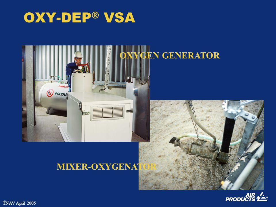 9 TNAV April 2005 OXY-DEP ® VSA OXYGEN GENERATOR MIXER-OXYGENATOR