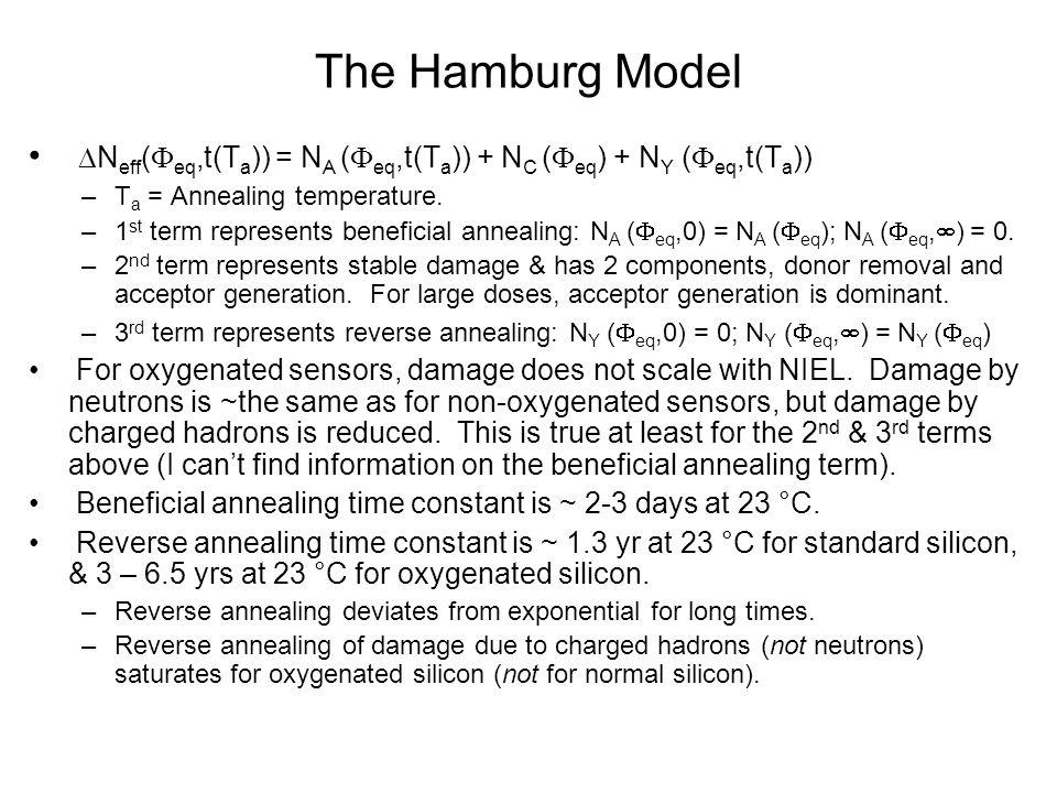 The Hamburg Model  N eff (  eq,t(T a )) = N A (  eq,t(T a )) + N C (  eq ) + N Y (  eq,t(T a )) –T a = Annealing temperature.