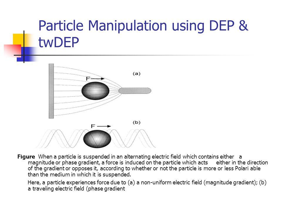 Fabrication Electrode (Cr) Micro-channel (PDMS) Bonding (O 2 plasma) Ref: http://www.ndl.org.tw/old/ndlcomm/P12_1/3.pdf