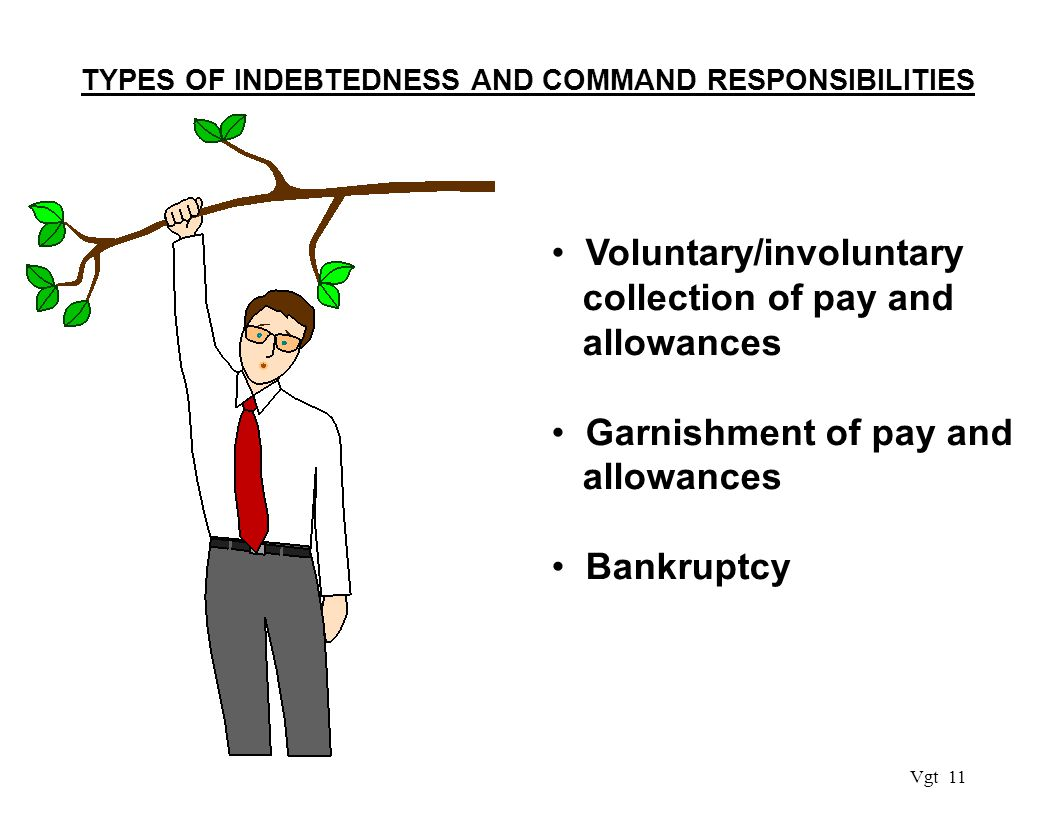 Vgt 11 TYPES OF INDEBTEDNESS AND COMMAND RESPONSIBILITIES Voluntary/involuntary collection of pay and allowances Garnishment of pay and allowances Bankruptcy