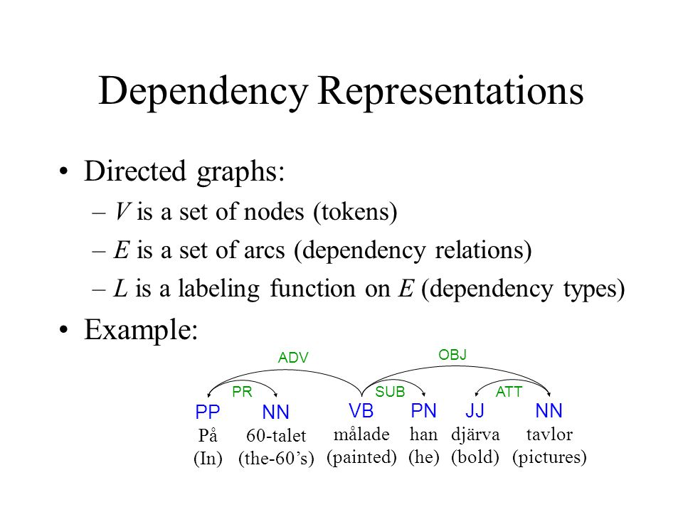 Why (Not) Dependency Parsing.