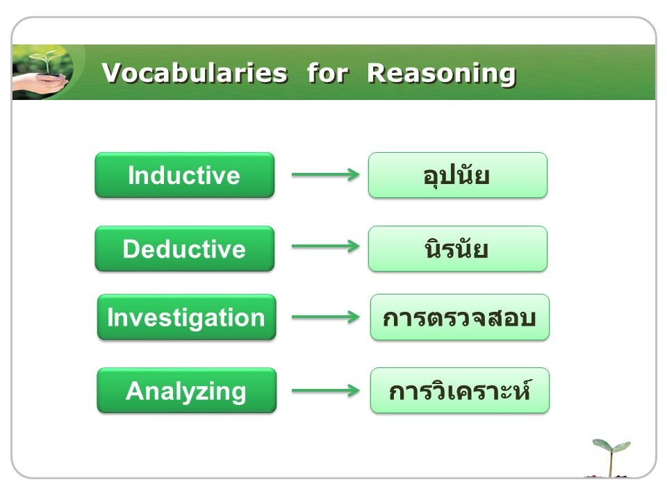 Vocabularies for Reasoning Inductive Deductive Investigation Analyzing อุปนัย นิรนัย การตรวจสอบ การวิเคราะห์
