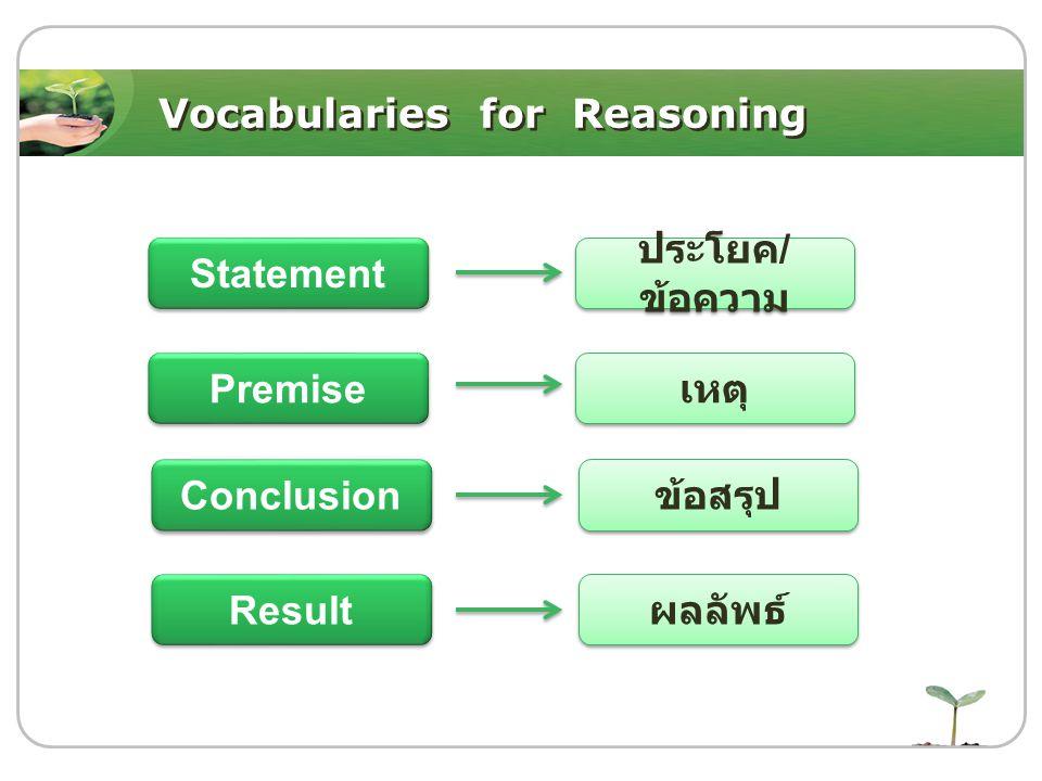 Vocabularies for Reasoning Statement Premise Conclusion Result ประโยค / ข้อความ เหตุ ข้อสรุป ผลลัพธ์