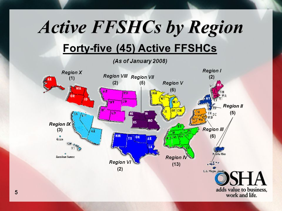 Active FFSHCs by Region Forty-five (45) Active FFSHCs (As of January 2008) Region X (1) Region VIII (2) Region VII (5) Region V (6) Region I (2) Region II (5) Region III (6) Region IV (13) Region VI (2) Region IX (3) 5