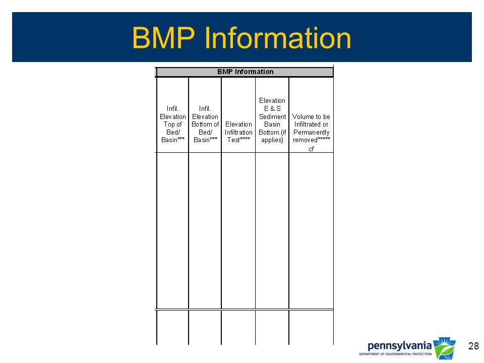 28 BMP Information