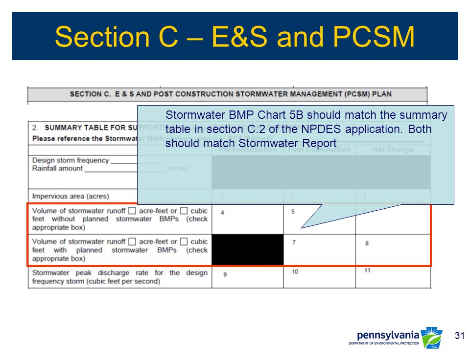 31 Section C – E&S and PCSM Stormwater BMP Chart 5B should match the summary table in section C.2 of the NPDES application. Both should match Stormwat