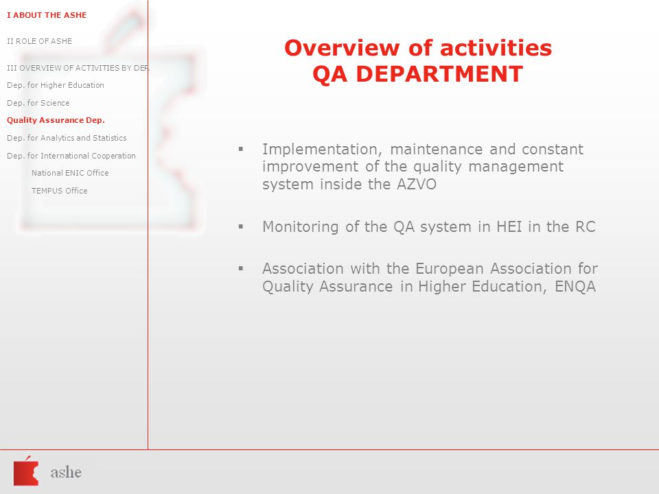 Overview of activities QA DEPARTMENT  Implementation, maintenance and constant improvement of the quality management system inside the AZVO  Monitoring of the QA system in HEI in the RC  Association with the European Association for Quality Assurance in Higher Education, ENQA I ABOUT THE ASHE II ROLE OF ASHE III OVERVIEW OF ACTIVITIES BY DEP.