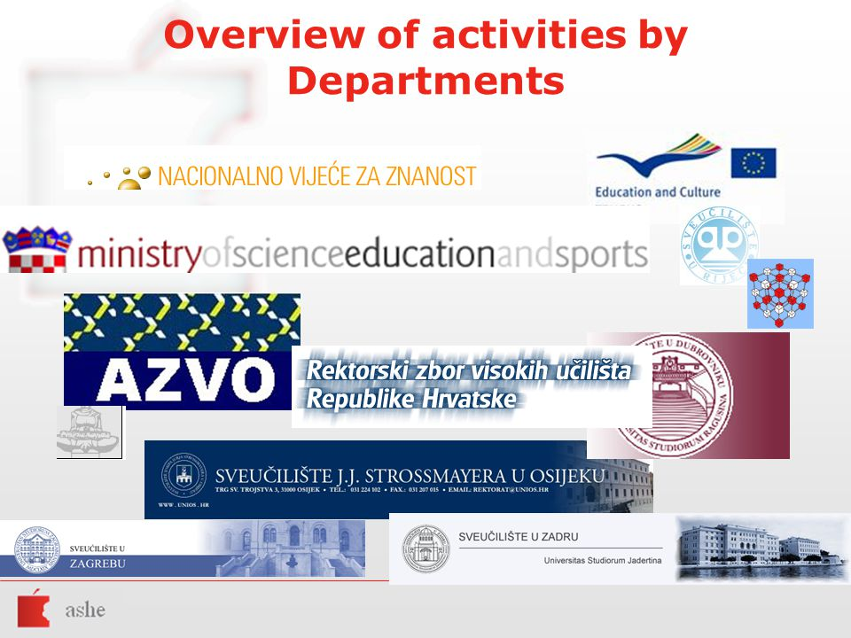 Overview of activities by Departments