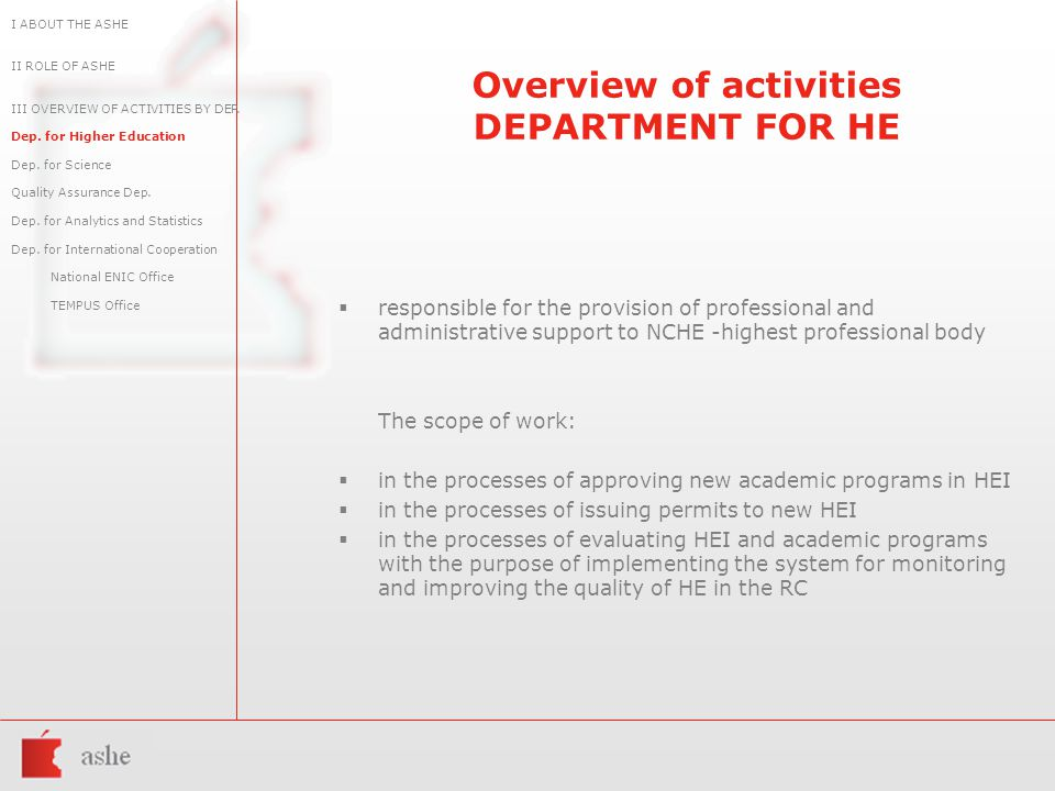 Overview of activities DEPARTMENT FOR HE  responsible for the provision of professional and administrative support to NCHE -highest professional body The scope of work:  in the processes of approving new academic programs in HEI  in the processes of issuing permits to new HEI  in the processes of evaluating HEI and academic programs with the purpose of implementing the system for monitoring and improving the quality of HE in the RC I ABOUT THE ASHE II ROLE OF ASHE III OVERVIEW OF ACTIVITIES BY DEP.