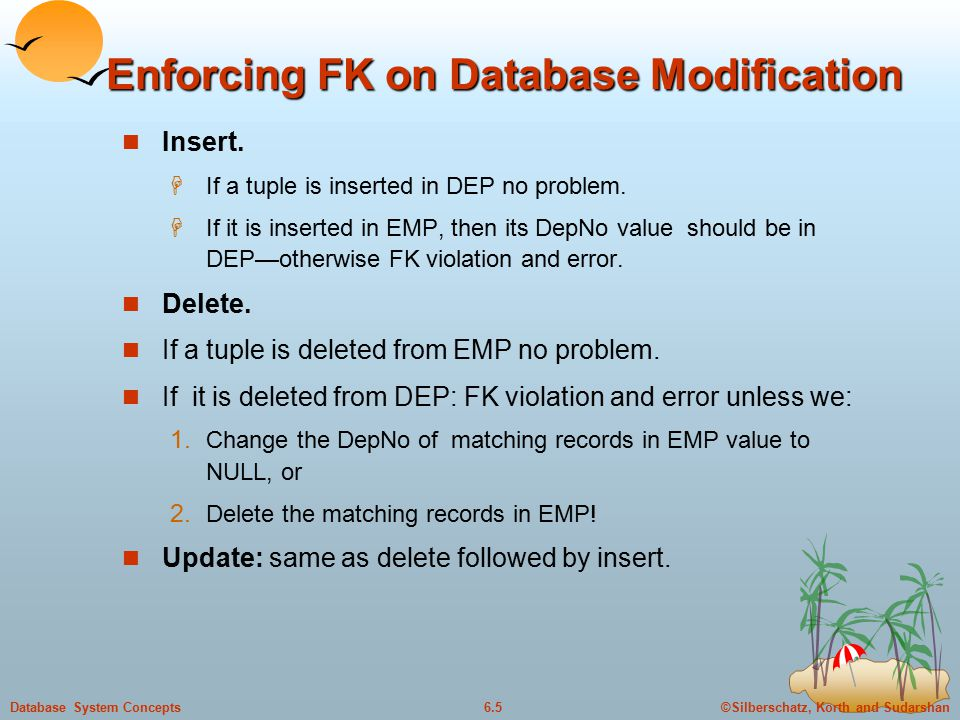 ©Silberschatz, Korth and Sudarshan6.5Database System Concepts Enforcing FK on Database Modification Insert.