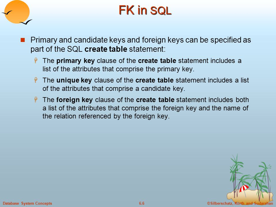 ©Silberschatz, Korth and Sudarshan6.6Database System Concepts FK in SQL Primary and candidate keys and foreign keys can be specified as part of the SQL create table statement:  The primary key clause of the create table statement includes a list of the attributes that comprise the primary key.
