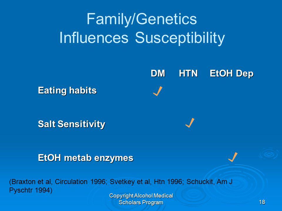 Copyright Alcohol Medical Scholars Program18 Family/Genetics Influences Susceptibility DMHTN EtOH Dep Eating habits Salt Sensitivity EtOH metab enzymes (Braxton et al, Circulation 1996; Svetkey et al, Htn 1996; Schuckit, Am J Pyschtr 1994)