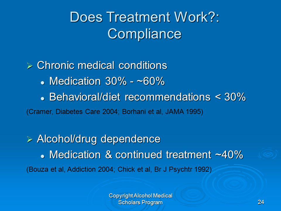 Copyright Alcohol Medical Scholars Program24 Does Treatment Work?: Compliance  Chronic medical conditions Medication 30% - ~60% Medication 30% - ~60% Behavioral/diet recommendations < 30% Behavioral/diet recommendations < 30% (Cramer, Diabetes Care 2004; Borhani et al, JAMA 1995)  Alcohol/drug dependence Medication & continued treatment ~40% Medication & continued treatment ~40% (Bouza et al, Addiction 2004; Chick et al, Br J Psychtr 1992)