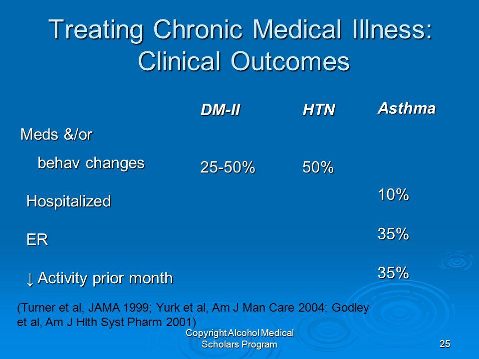 Copyright Alcohol Medical Scholars Program25 Treating Chronic Medical Illness: Clinical Outcomes DM-II25-50% Meds &/or behav changes behav changesHosp