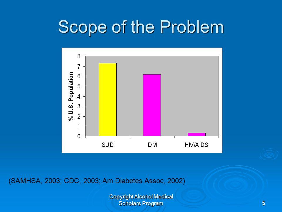 Copyright Alcohol Medical Scholars Program5 Scope of the Problem (SAMHSA, 2003; CDC, 2003; Am Diabetes Assoc, 2002)