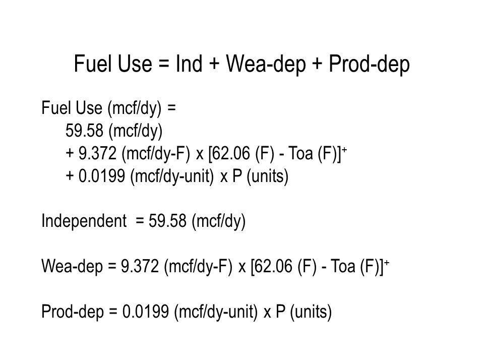 Fuel Use = Ind + Wea-dep + Prod-dep Fuel Use (mcf/dy) = 59.58 (mcf/dy) + 9.372 (mcf/dy-F) x [62.06 (F) - Toa (F)] + + 0.0199 (mcf/dy-unit) x P (units)