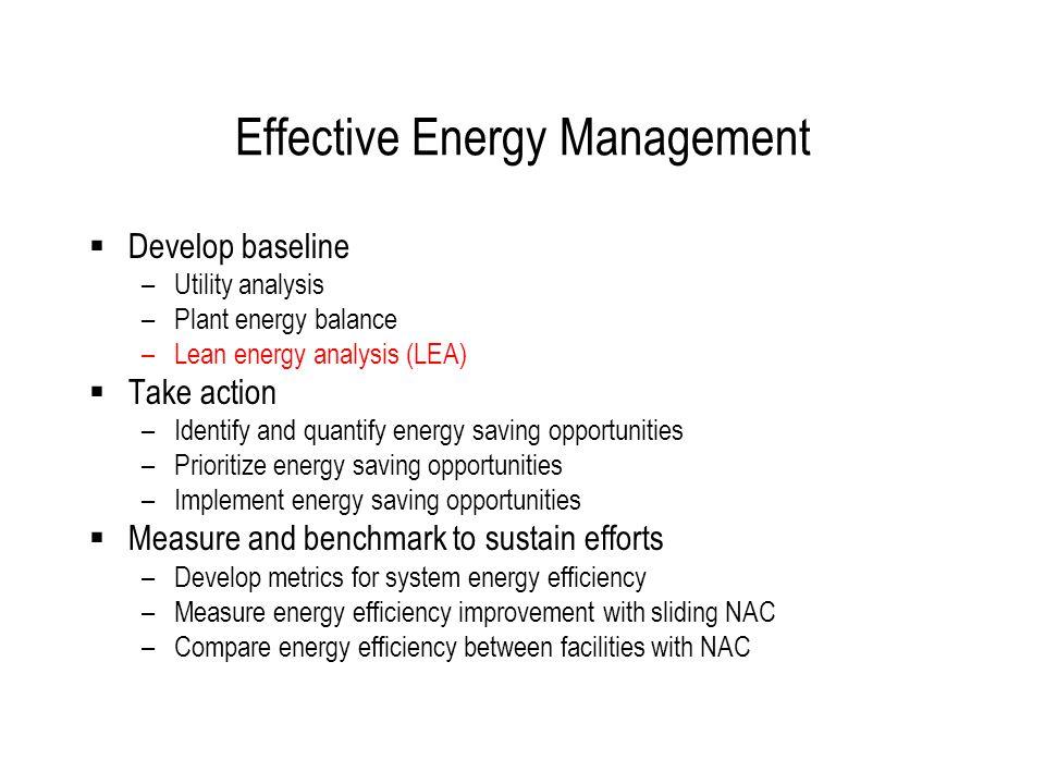 Effective Energy Management  Develop baseline –Utility analysis –Plant energy balance –Lean energy analysis (LEA)  Take action –Identify and quantif