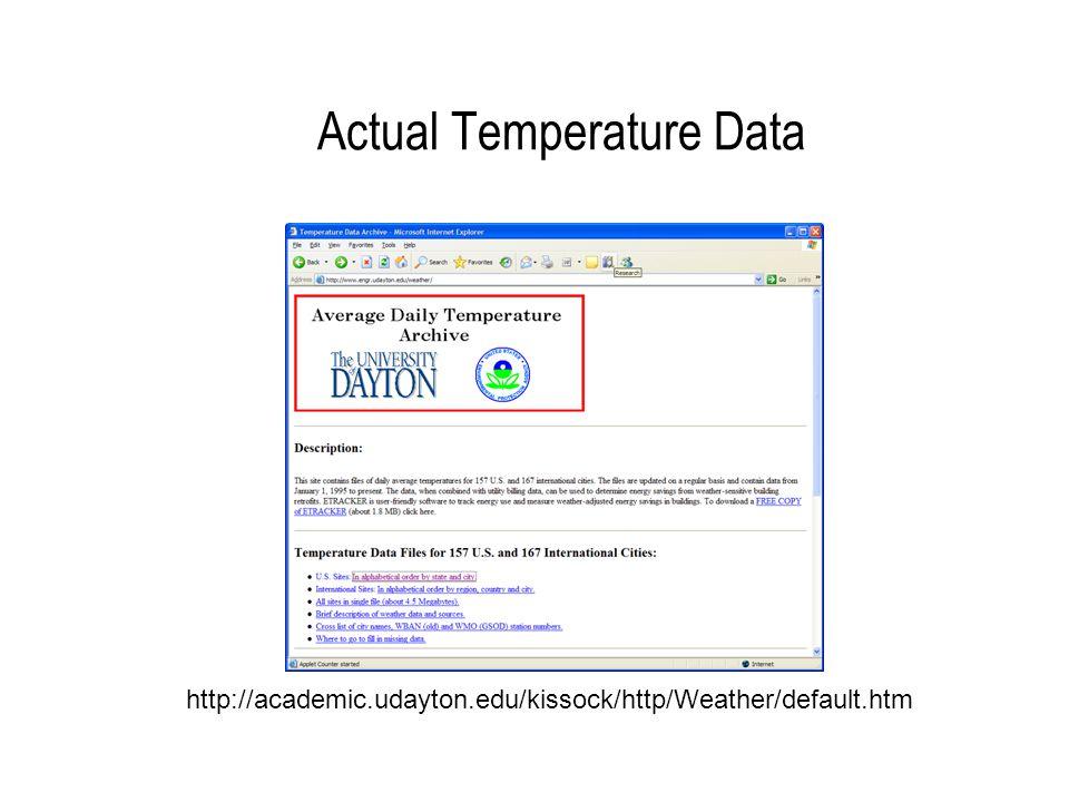 Actual Temperature Data http://academic.udayton.edu/kissock/http/Weather/default.htm